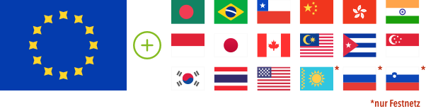 Länder in der Flat
